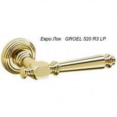 Ручка дверная Groёl Manega 520